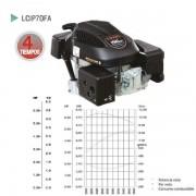 MOTOR DE 4 TIEMPOS LONCIN LC1P70FA (ESPECIAL CORTACESPED)